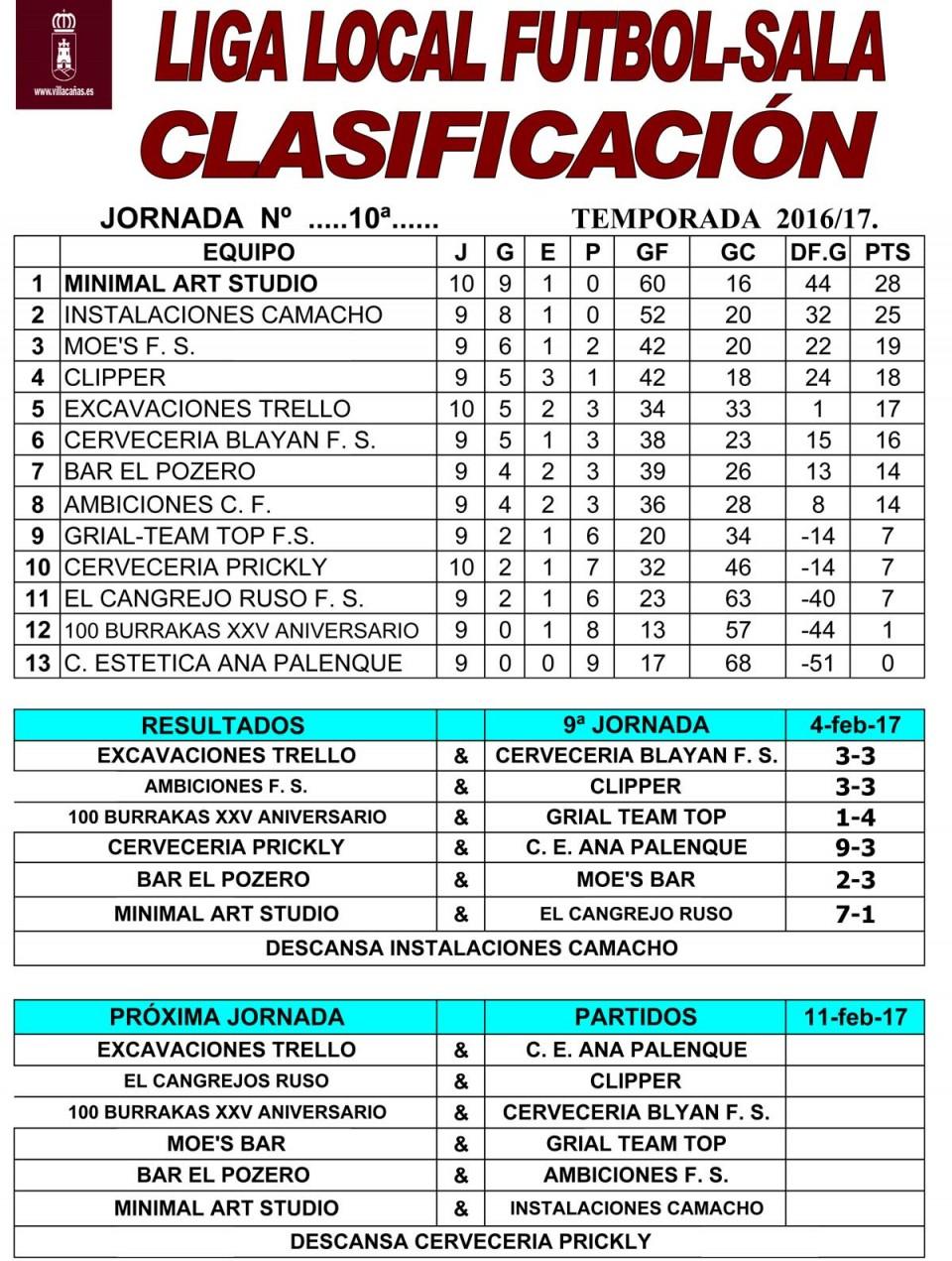Clasificaciones de la liga de fútbol sala 2016/2017 10ª Jornada